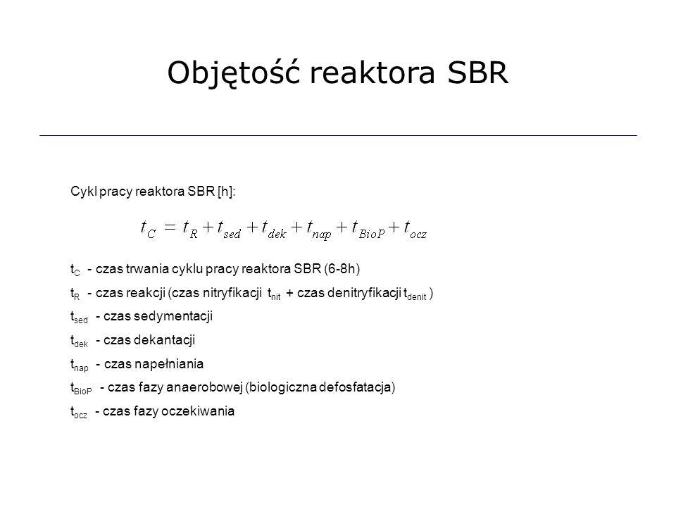 Objętość reaktora SBR Cykl pracy reaktora SBR [h]: